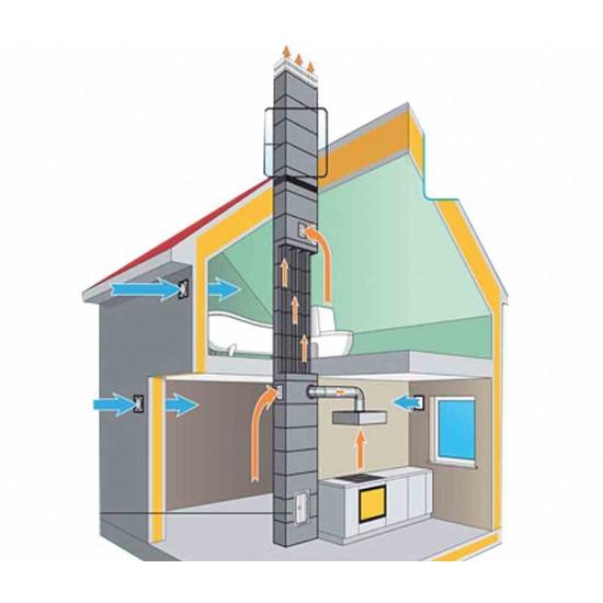 Блок для вентиляційних каналів